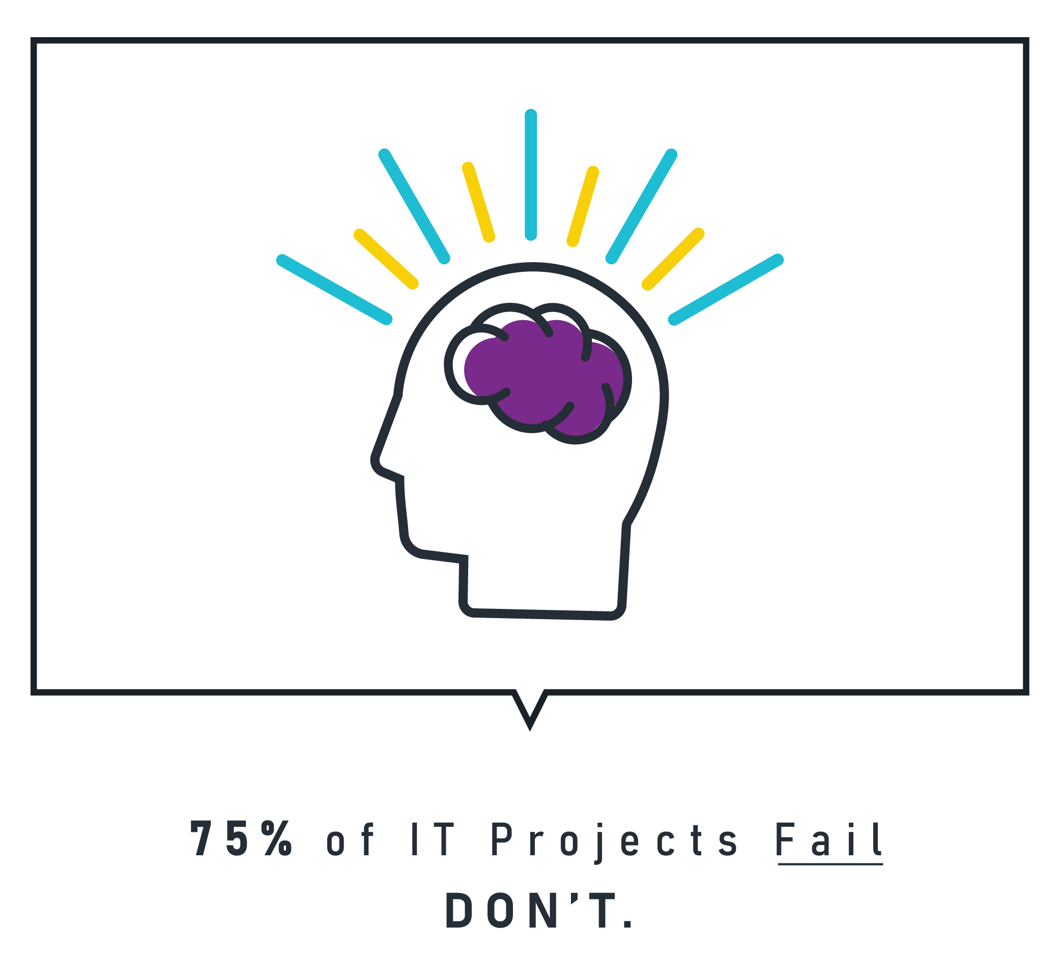 Sigao Brain Logo Wide