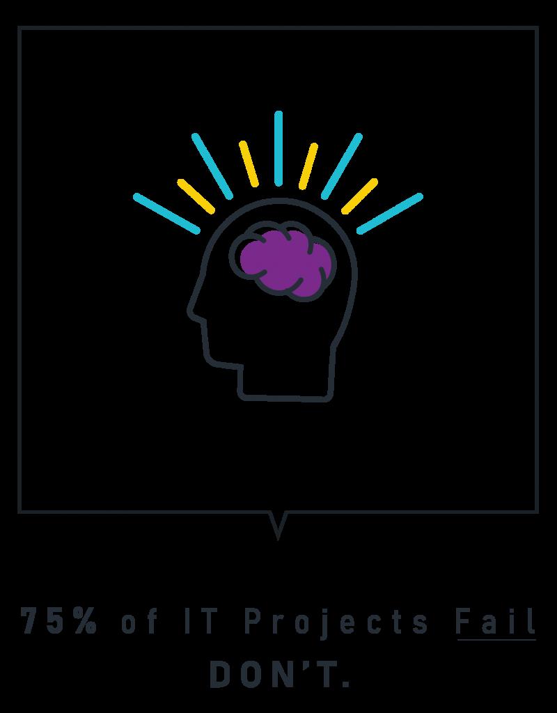 Sigao Brain Logo